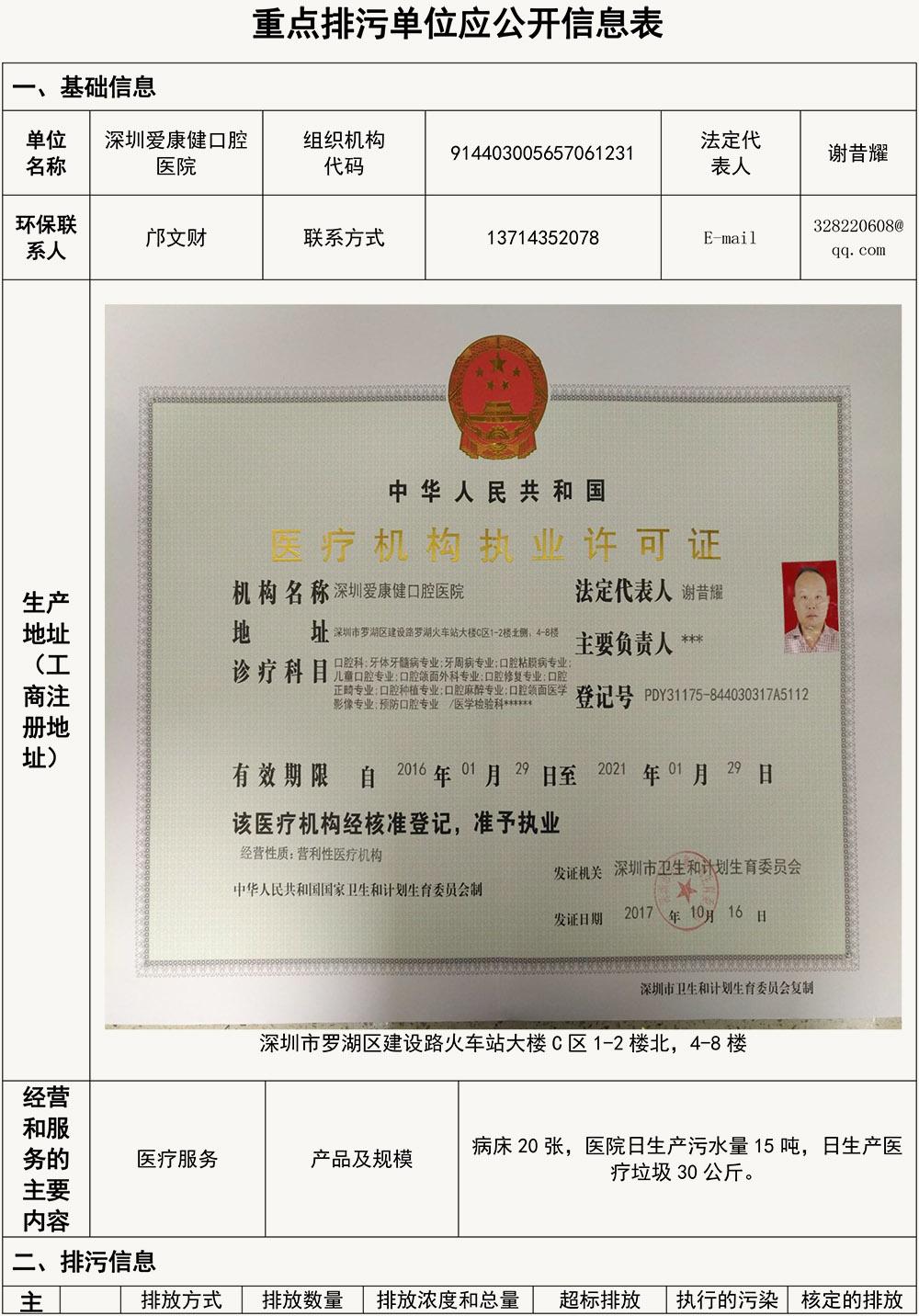 深圳爱康健口腔医院重点排污单位应公开信息表